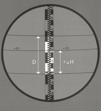 Topografía en años 50 – 1 (by LEICA)